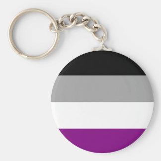 Porte-clés Porte - clé asexuel de drapeau