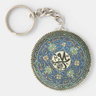 Porte-clés Porte - clé avec la conception du plat turc