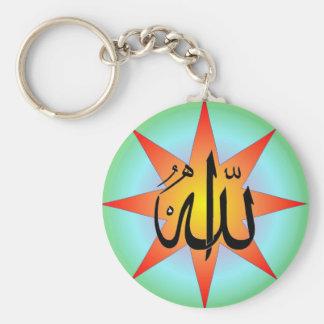 Porte-clés Porte - clé carré d'Allah Sun