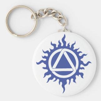 Porte-clés Porte - clé celtique de triade
