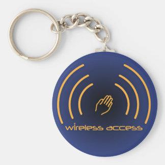 Porte-clés Porte - clé chrétien de prière d'accès sans fil