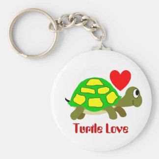 Porte-clés Porte - clé d'amour de tortue