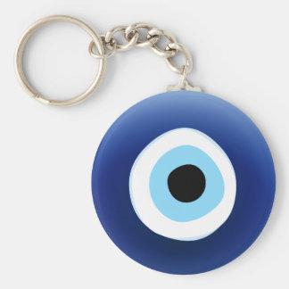 Porte-clés Porte - clé d'amulette d'oeil mauvais