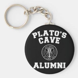 Porte-clés Porte - clé d'anciennes élèves de la caverne de