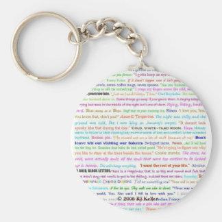 Porte-clés Porte - clé de attente de ressort, citations