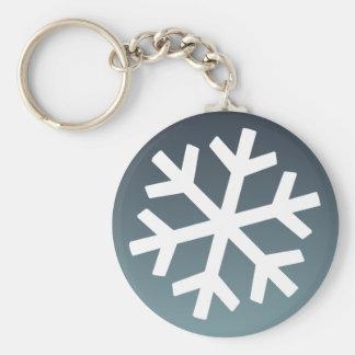 Porte-clés Porte - clé de bouton