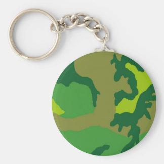 Porte-clés Porte - clé de Camo