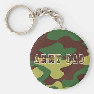 Porte-clés Porte - clé de camouflage de papa d'armée