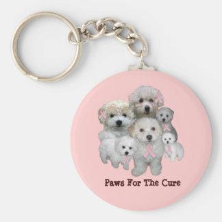 Porte-clés Porte - clé de cancer du sein de Bichon