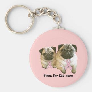 Porte-clés Porte - clé de cancer du sein de carlin