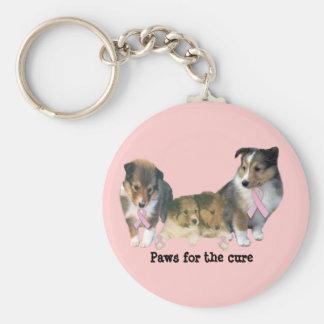 Porte-clés Porte - clé de cancer du sein de Sheltie