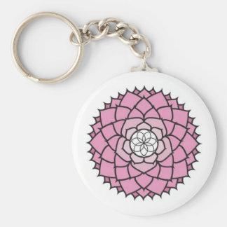 Porte-clés Porte - clé de Chakra de couronne
