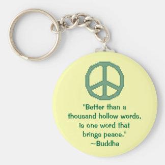 Porte-clés Porte - clé de citation de paix de Bouddha