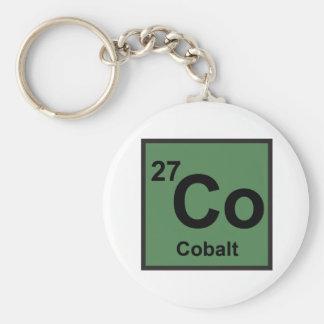 Porte-clés Porte - clé de cobalt