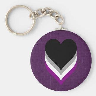 Porte-clés Porte - clé de coeurs de fierté d'Asexuality