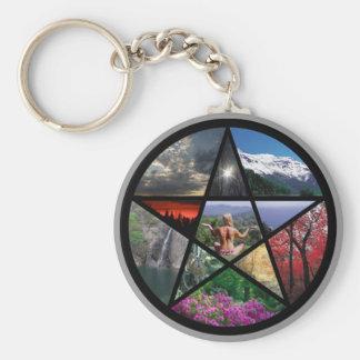 Porte-clés Porte - clé de collage de pentagramme