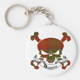 Porte-clés Porte - clé de crâne de tartan de brûlures