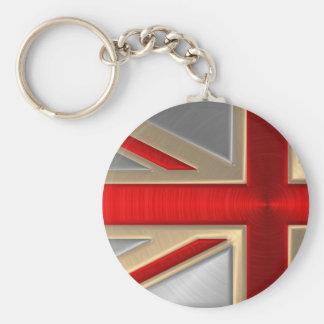 Porte-clés porte - clé de cric des syndicats