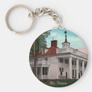 Porte-clés Porte - clé de cru du Mont Vernon