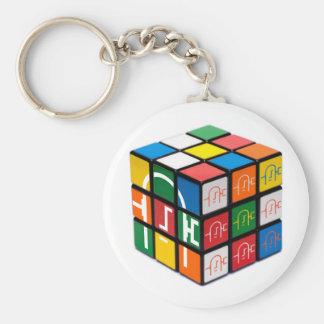 Porte-clés Porte - clé de cube en ville de spatule