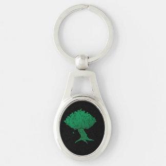 Porte-clés Porte - clé de DAoC Hibernia