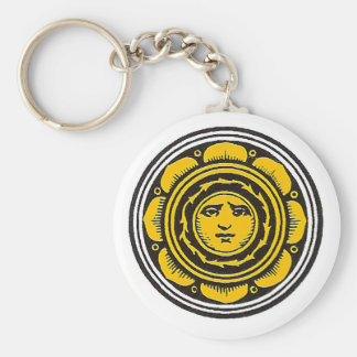 Porte-clés Porte - clé de Denari