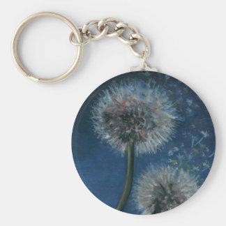 Porte-clés Porte - clé de désir