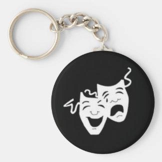 Porte-clés Porte - clé de drame