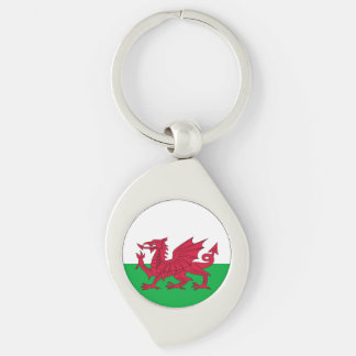 Porte-clés Porte - clé de drapeau de dragon de Gallois