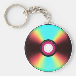 Porte-clés Porte - clé de DVD