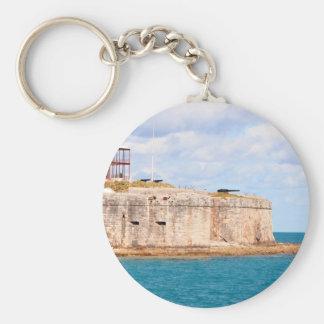 Porte-clés Porte - clé de fort des Bermudes