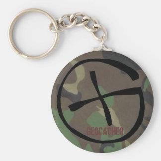 Porte-clés porte - clé de Geocache de camo