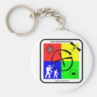 Porte-clés Porte - clé de Geocaching !