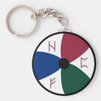 Porte-clés Porte - clé de HFP