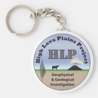 Porte-clés Porte - clé de HLP