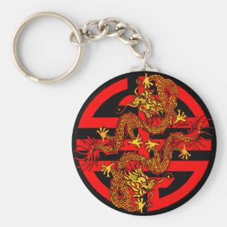 Porte-clés Porte - clé de joint de protection