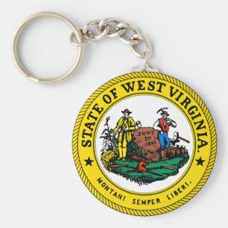 Porte-clés Porte - clé de joint d'état de la Virginie