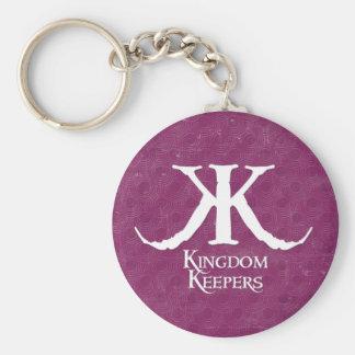 Porte-clés Porte - clé de KK
