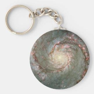 Porte-clés Porte - clé de la Science d'astronomie du