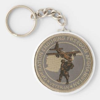 Porte-clés Porte - clé de liberté de résistance d'opération