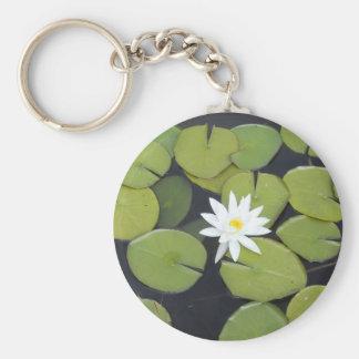 Porte-clés porte - clé de lilypad