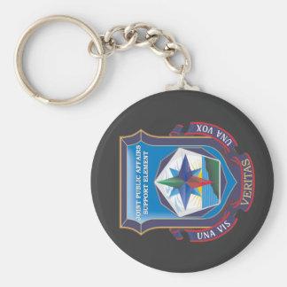 Porte-clés Porte - clé de logo de JPASE