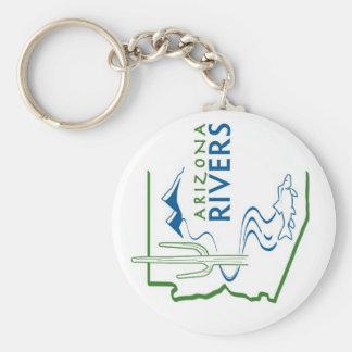 Porte-clés Porte - clé de logo de rivière d'AZ