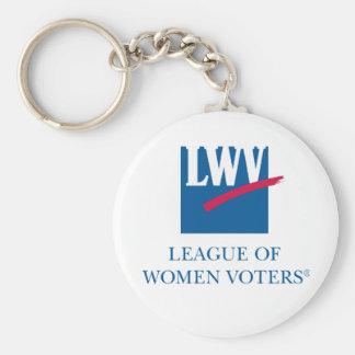 Porte-clés Porte - clé de LWV