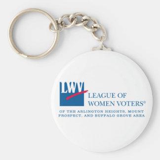 Porte-clés Porte - clé de LWVAH