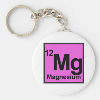 Porte-clés Porte - clé de magnésium