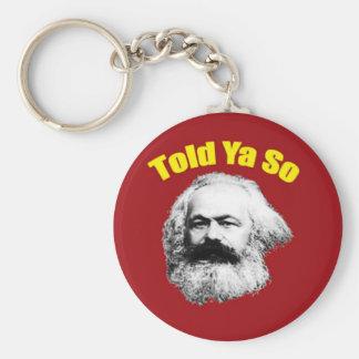 Porte-clés Porte - clé de Marx