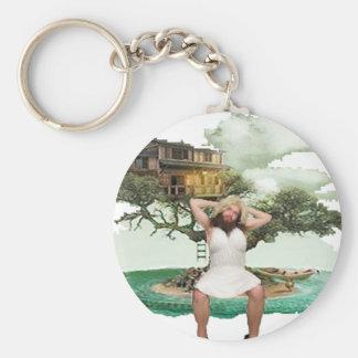 Porte-clés Porte - clé de Marylin Manrow
