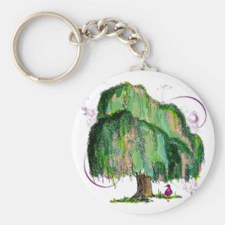 Porte-clés porte - clé de merveille de saule