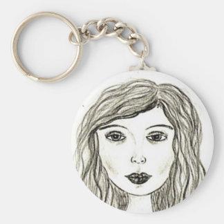 Porte-clés Porte - clé de Miranda